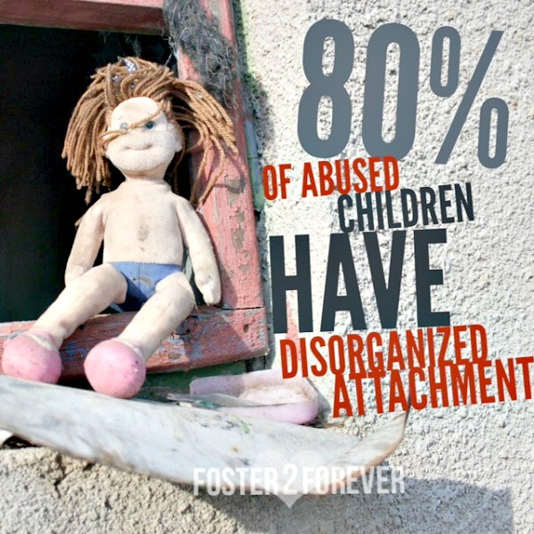 80 percent of abused children have disorganized attachment.